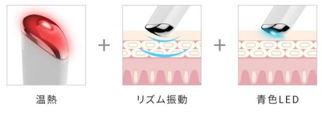 目元ケア 家庭用美顔器 イオン導入 アイマジック