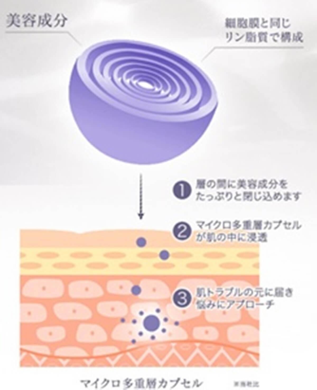AGEST幹細胞美容液&プラセンタサプリ 多重層カプセル