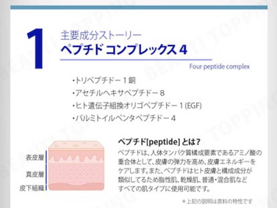 塗るボトックス!?話題の韓国コスメ「DR.PEPTI」ペプチドボリュームエッセンス