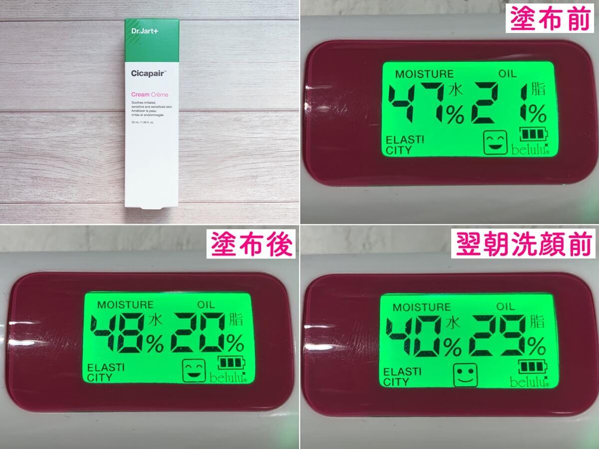 韓国コスメ,再生クリーム,センテリアン24,ドクタージャルト