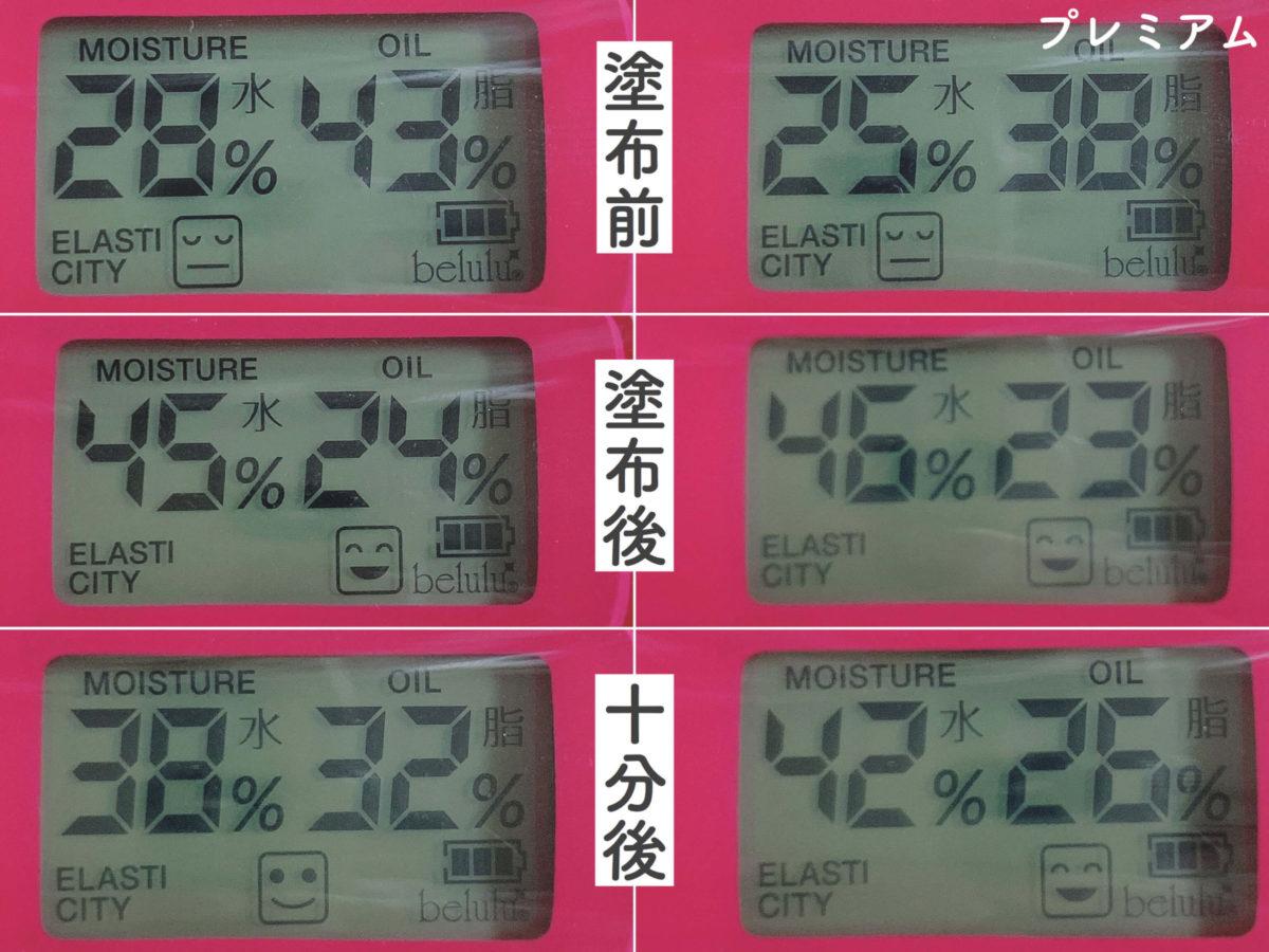 """人気韓国コスメ「Dr.pepti+」のペプチドボリュームエッセンス!""""通常版""""と""""プレミアム""""を比較"""